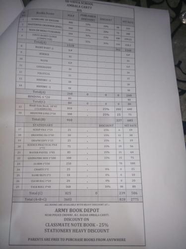 Grade VIII